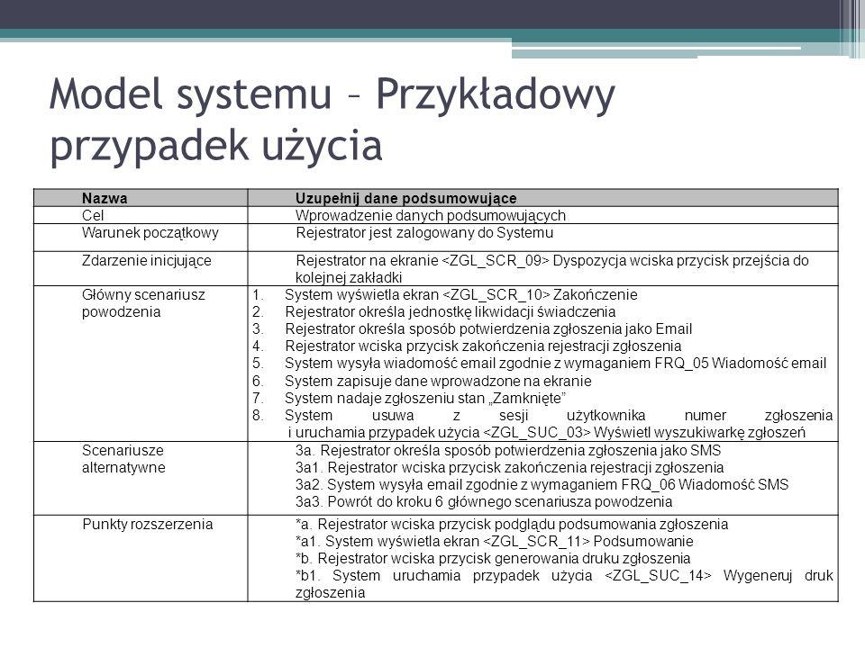 Model systemu – Przykładowy przypadek użycia