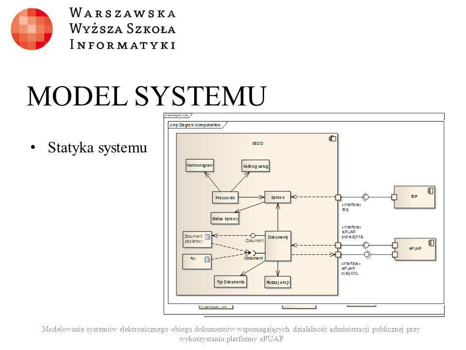 MODEL SYSTEMU Statyka systemu