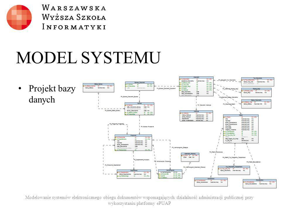 MODEL SYSTEMU Projekt bazy danych