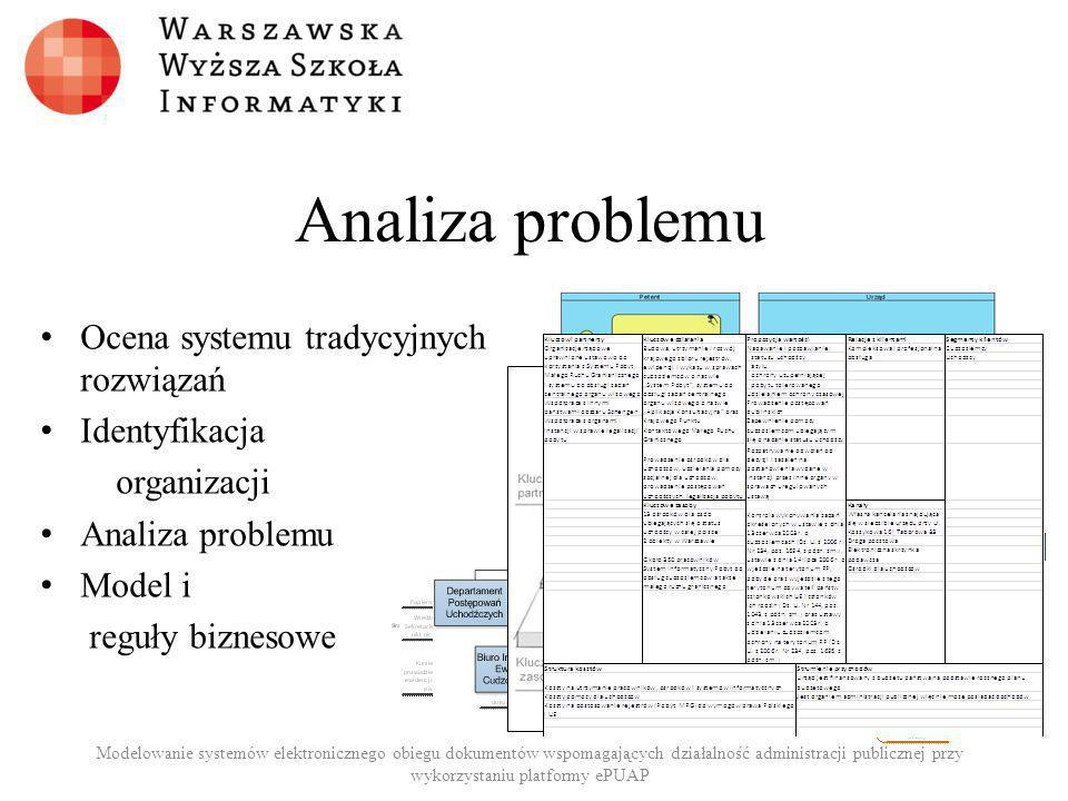 Analiza problemu Ocena systemu tradycyjnych rozwiązań Identyfikacja