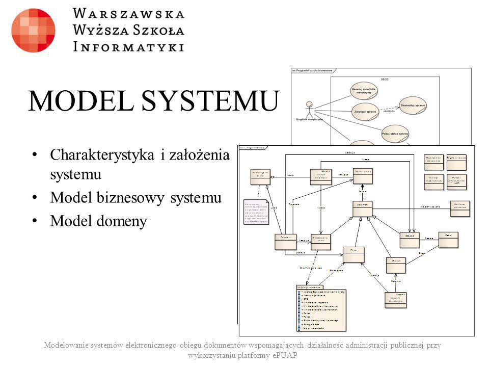 MODEL SYSTEMU Charakterystyka i założenia systemu