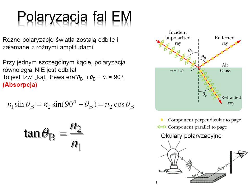 Polaryzacja fal EM Różne polaryzacje światła zostają odbite i załamane z różnymi amplitudami.