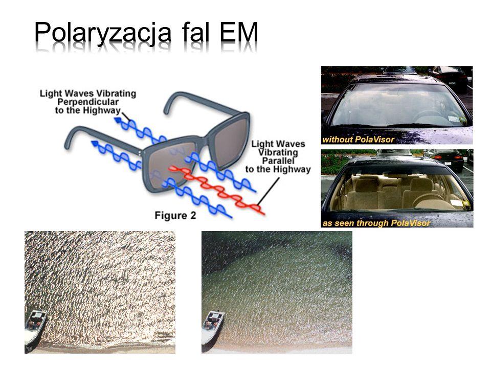 Polaryzacja fal EM