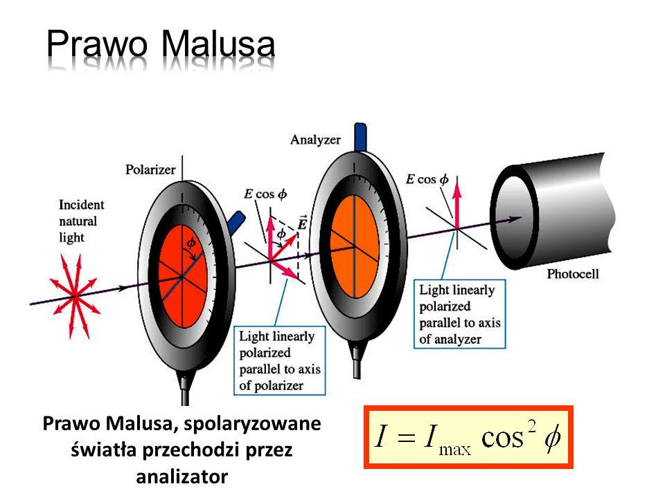 Prawo Malusa, spolaryzowane światła przechodzi przez analizator