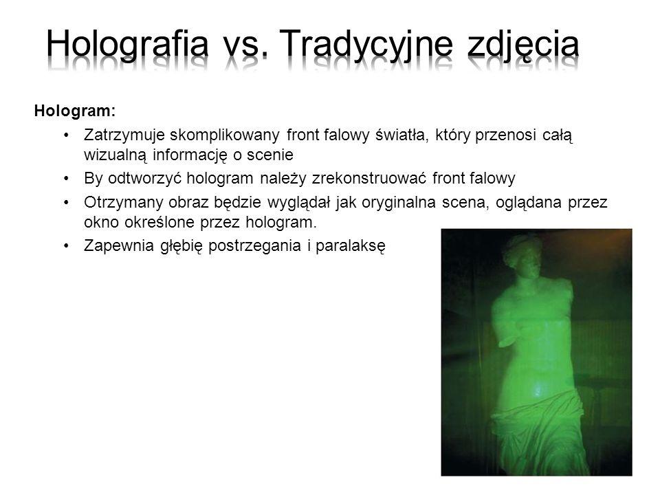 Holografia vs. Tradycyjne zdjęcia