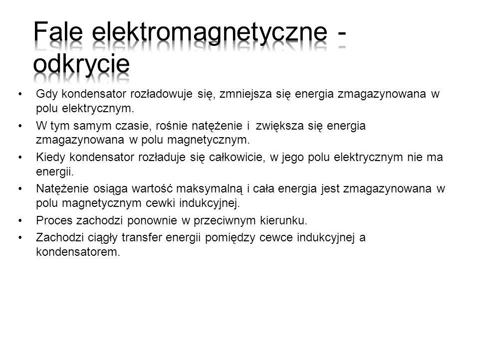 Fale elektromagnetyczne - odkrycie
