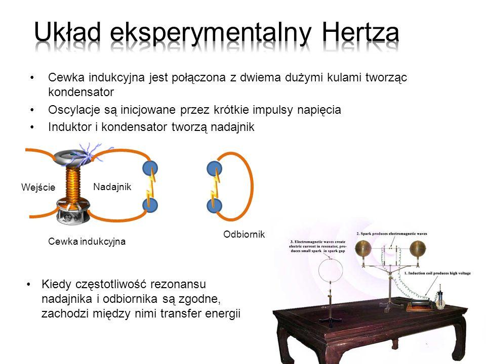 Układ eksperymentalny Hertza