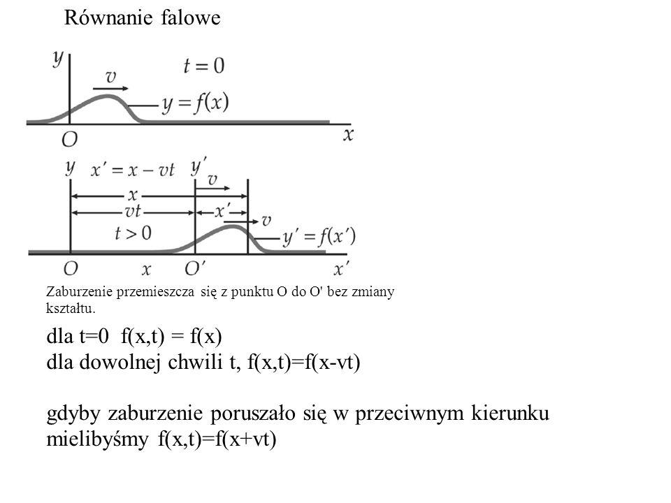 dla dowolnej chwili t, f(x,t)=f(x-vt)