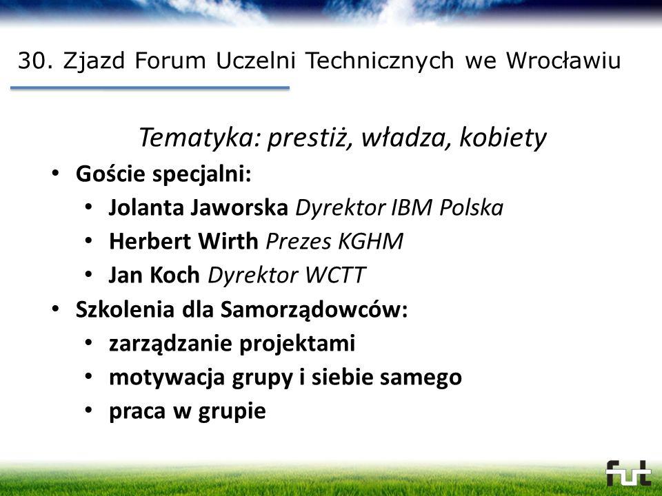 30. Zjazd Forum Uczelni Technicznych we Wrocławiu