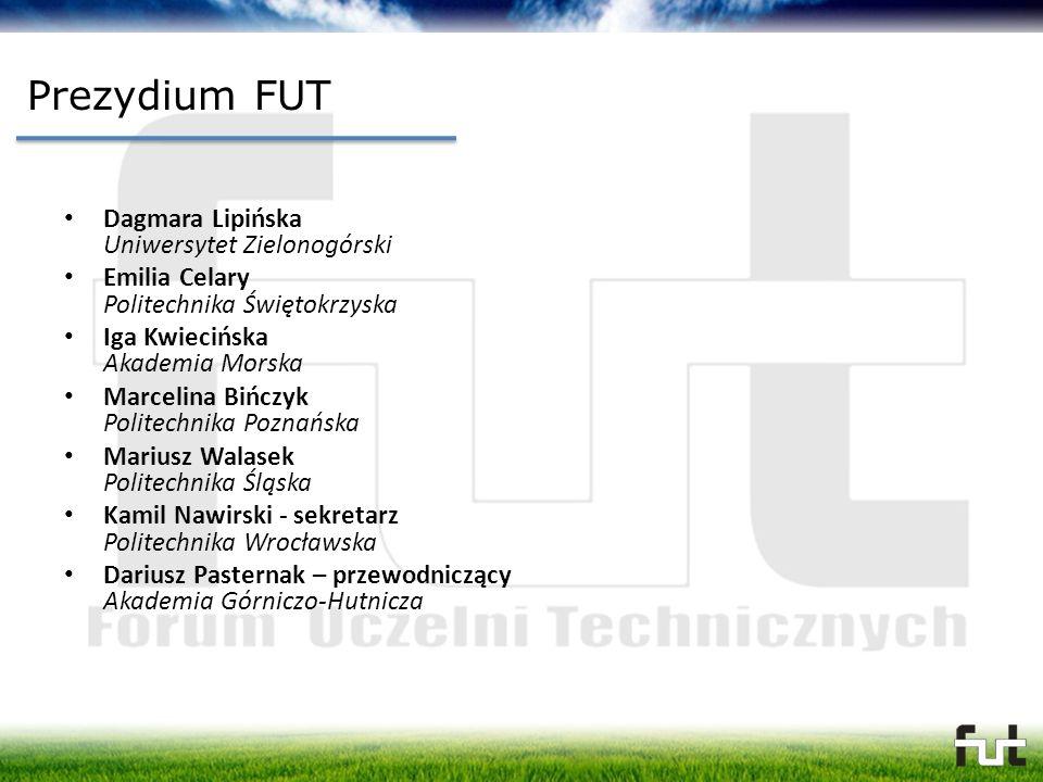 Prezydium FUT Dagmara Lipińska Uniwersytet Zielonogórski