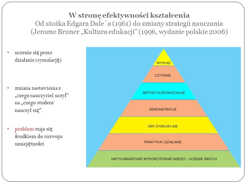"""W stronę efektywności kształcenia Od stożka Edgara Dale`a (1961) do zmiany strategii nauczania (Jerome Bruner """"Kultura edukacji (1996, wydanie polskie 2006)"""