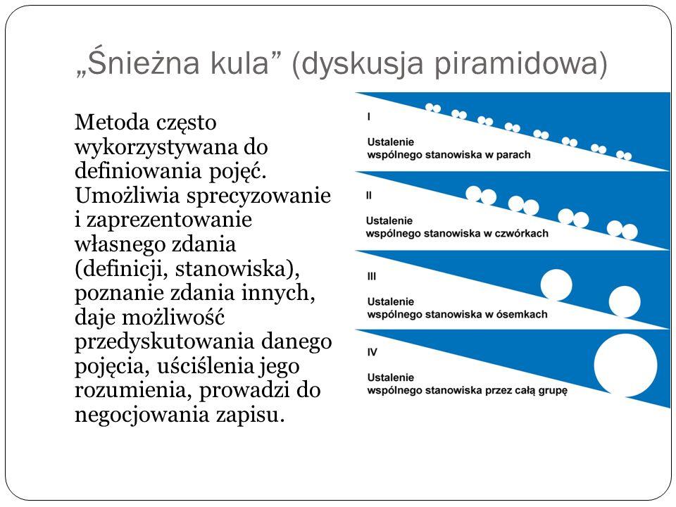 """""""Śnieżna kula (dyskusja piramidowa)"""