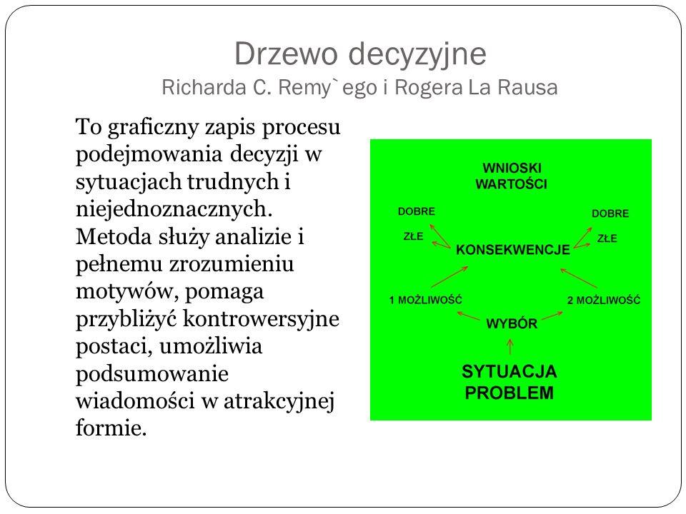 Drzewo decyzyjne Richarda C. Remy`ego i Rogera La Rausa