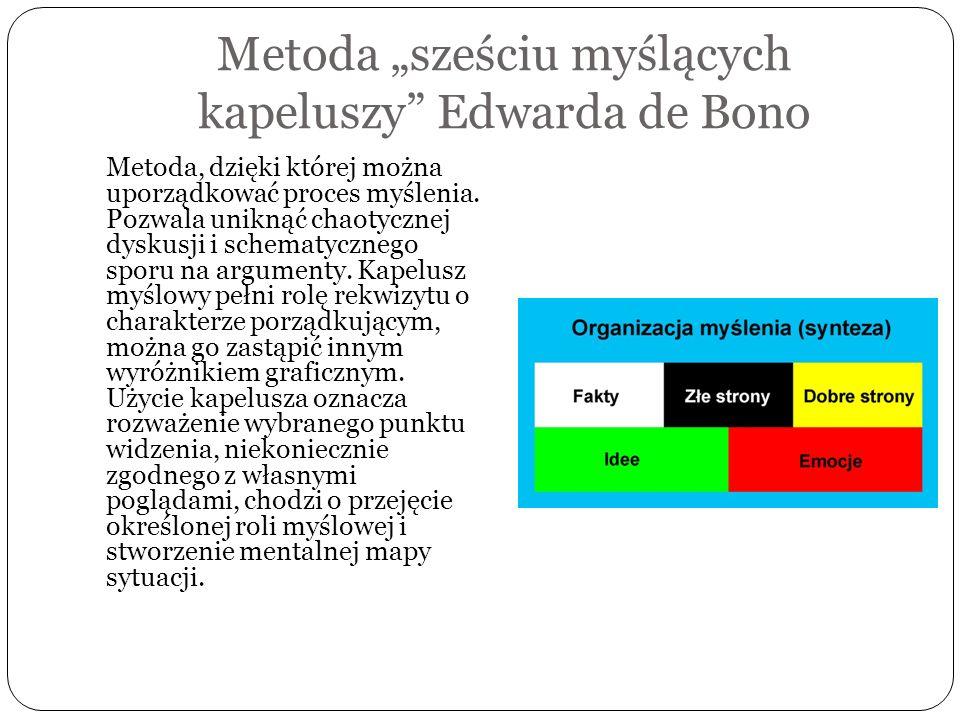 """Metoda """"sześciu myślących kapeluszy Edwarda de Bono"""