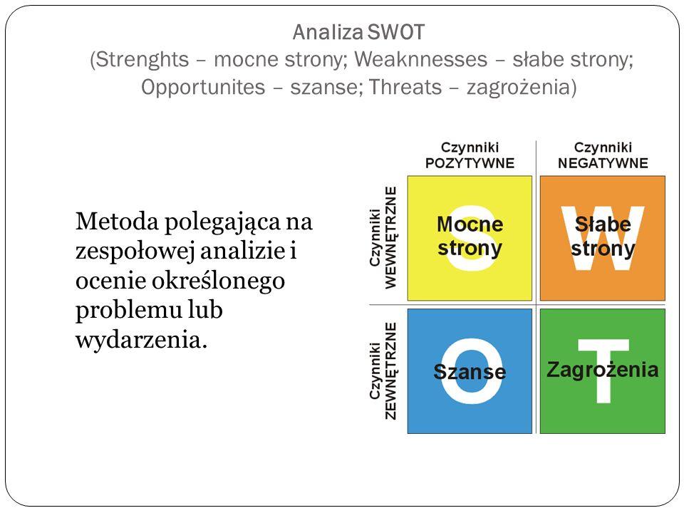Analiza SWOT (Strenghts – mocne strony; Weaknnesses – słabe strony; Opportunites – szanse; Threats – zagrożenia)