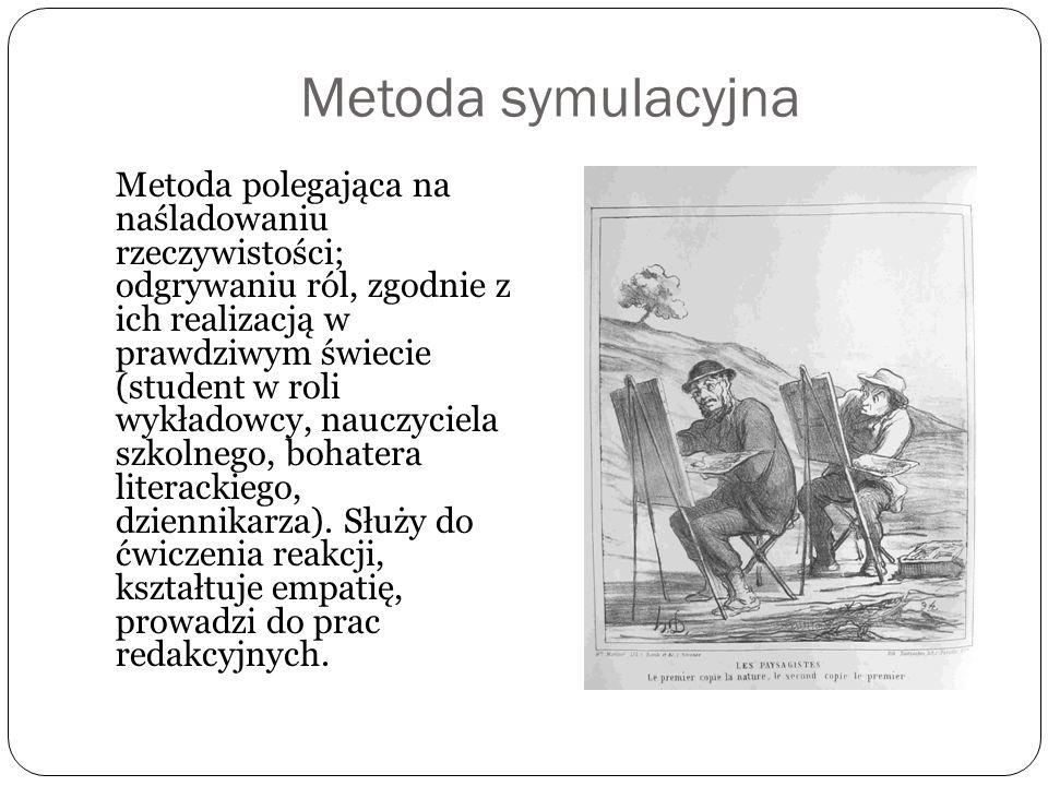 Metoda symulacyjna