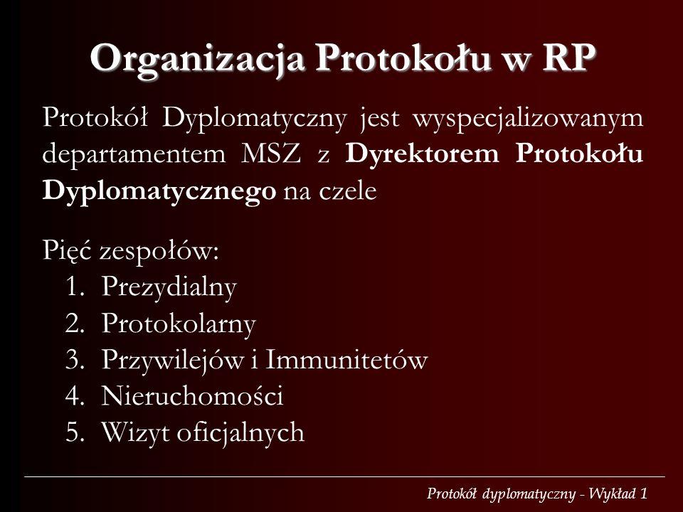 Organizacja Protokołu w RP