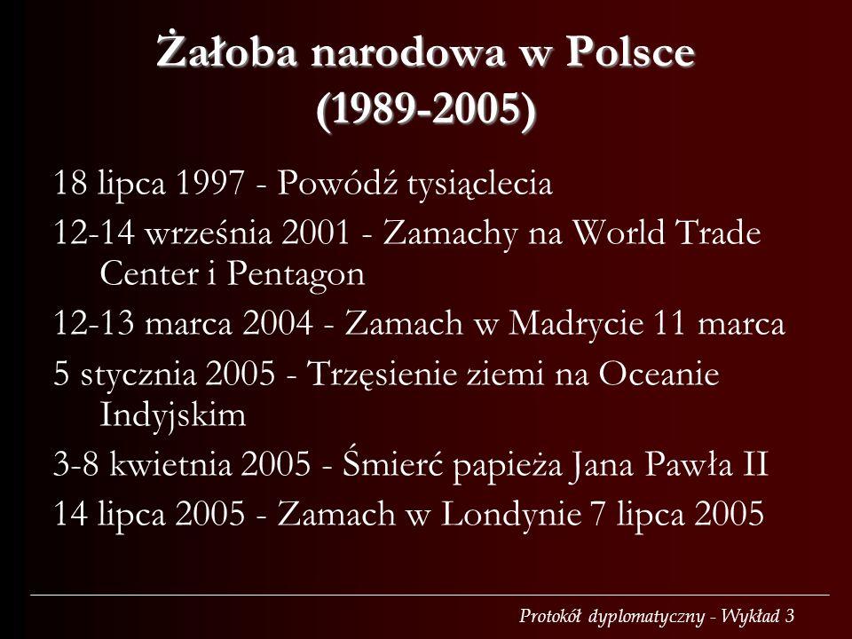 Żałoba narodowa w Polsce (1989-2005)
