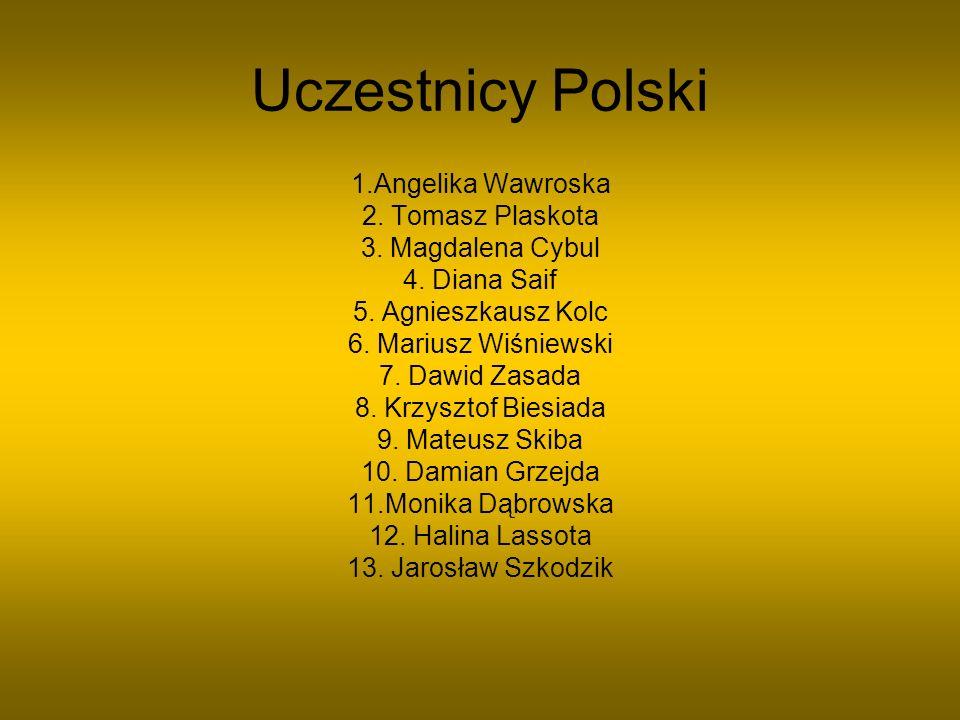 Uczestnicy Polski 1.Angelika Wawroska 2. Tomasz Plaskota