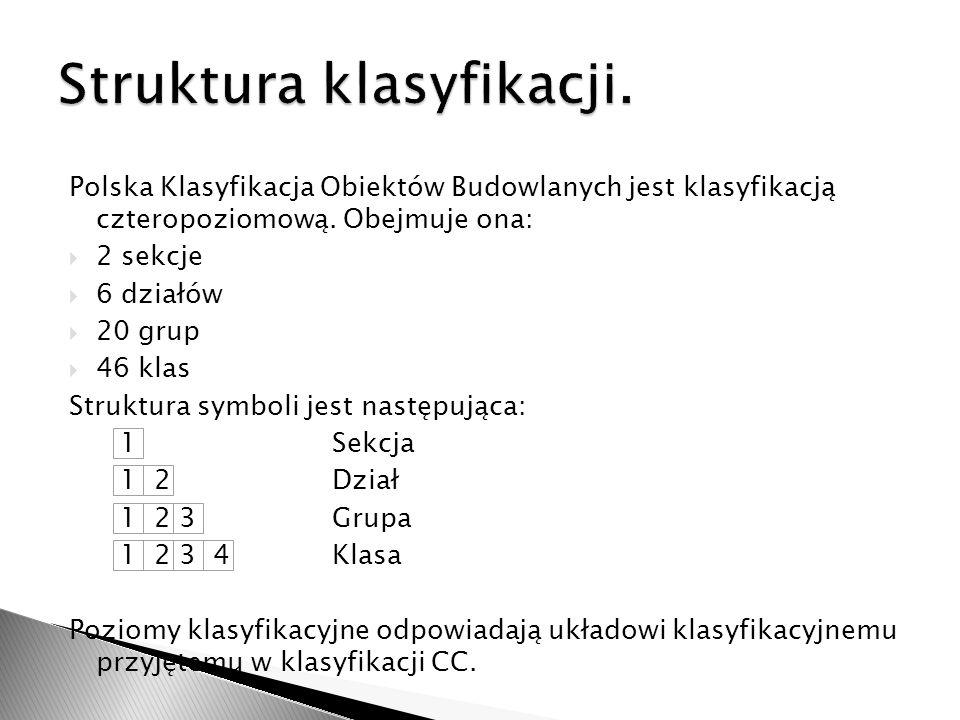 Struktura klasyfikacji.