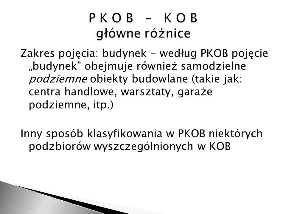 P K O B – K O B główne różnice