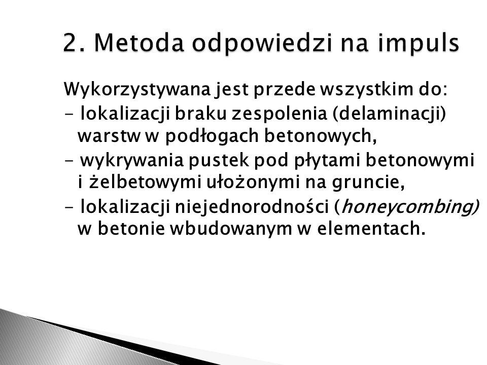 2. Metoda odpowiedzi na impuls