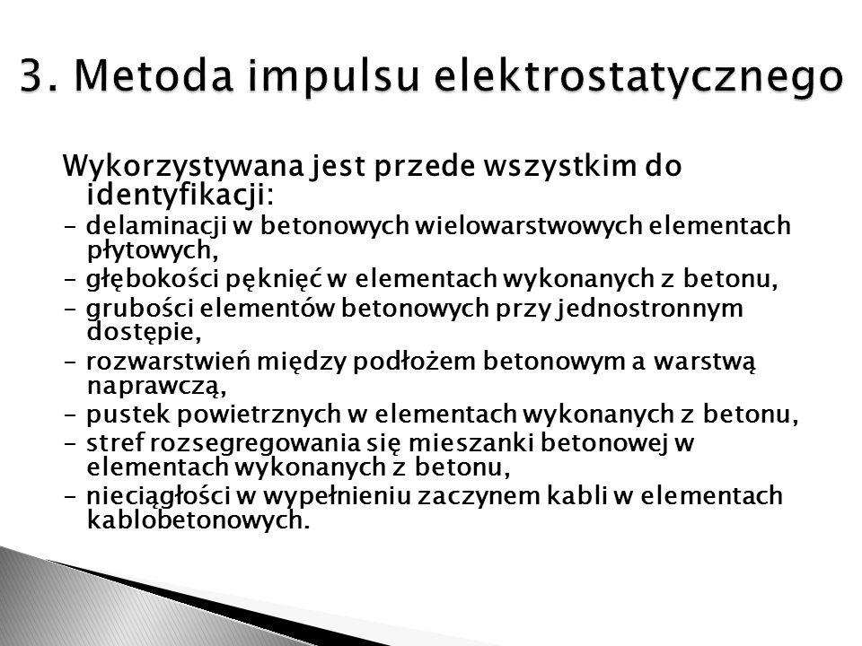 3. Metoda impulsu elektrostatycznego