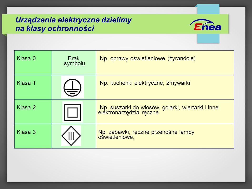Urządzenia elektryczne dzielimy na klasy ochronności