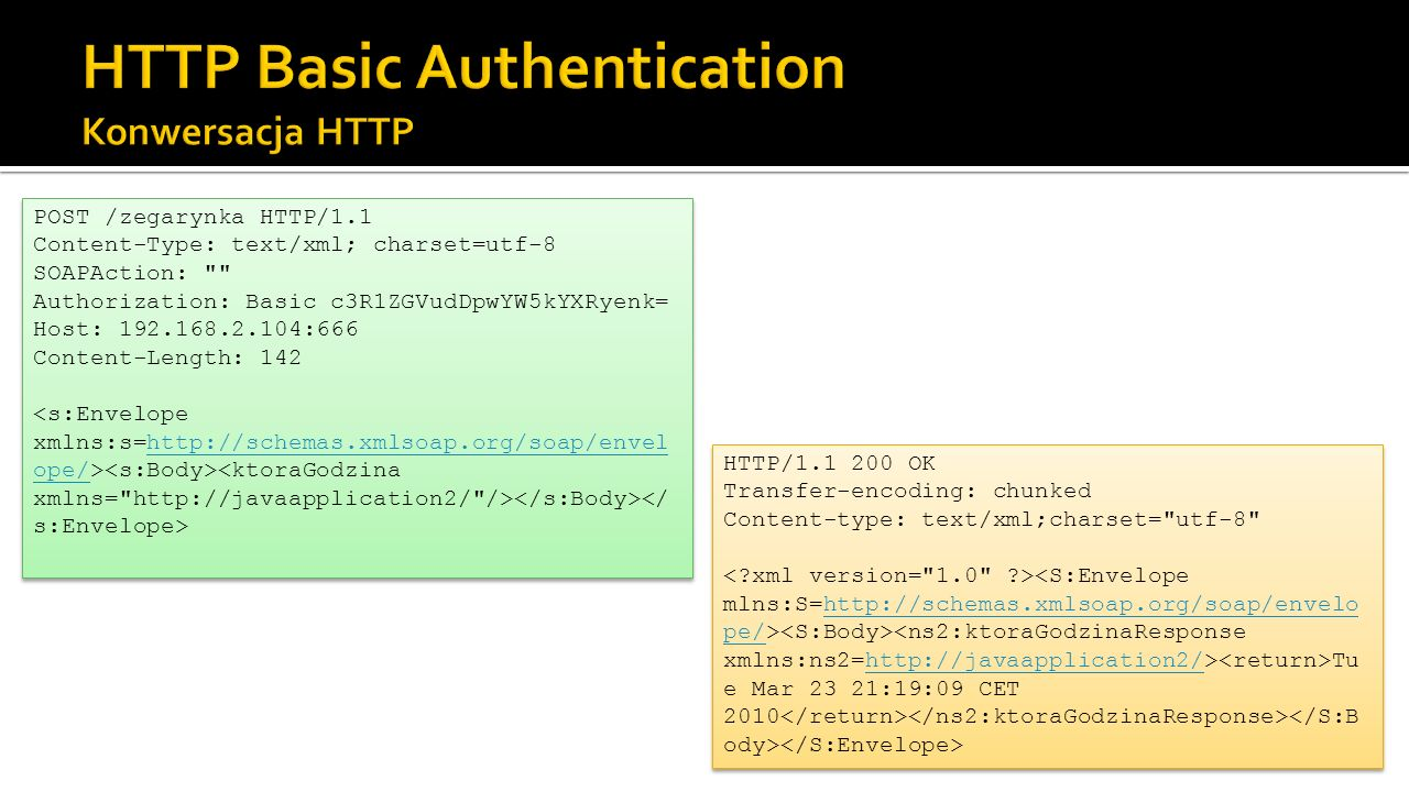 HTTP Basic Authentication Konwersacja HTTP