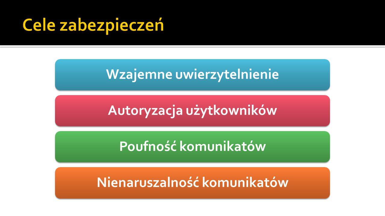 Cele zabezpieczeń Wzajemne uwierzytelnienie Autoryzacja użytkowników