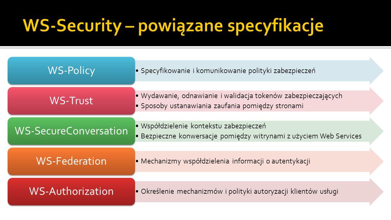 WS-Security – powiązane specyfikacje