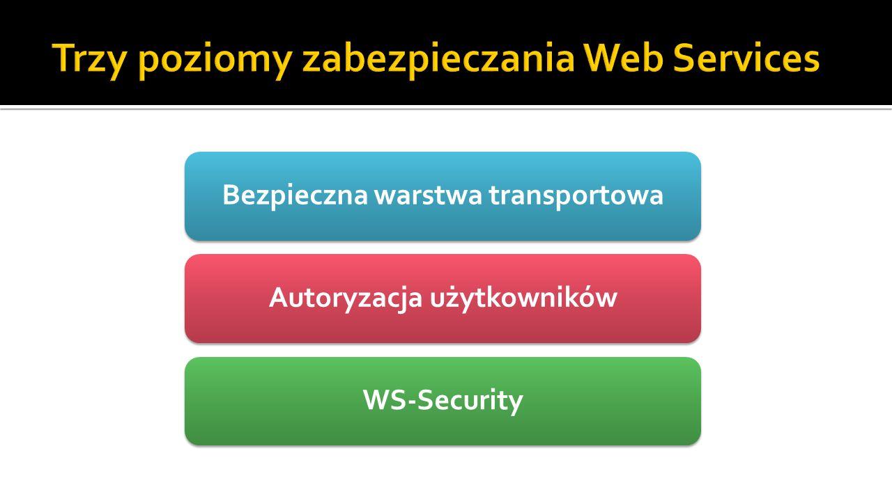 Trzy poziomy zabezpieczania Web Services