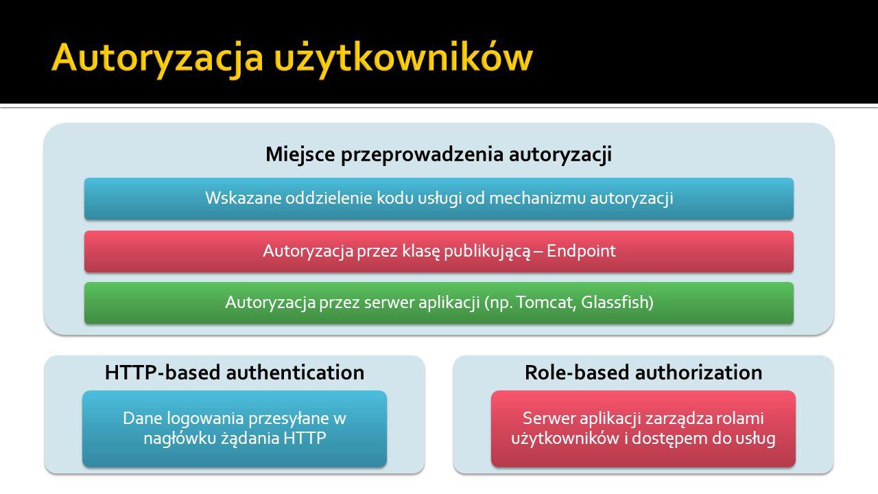 Autoryzacja użytkowników