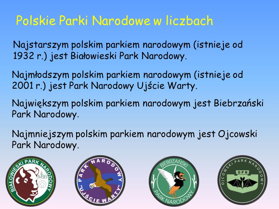 Polskie Parki Narodowe w liczbach