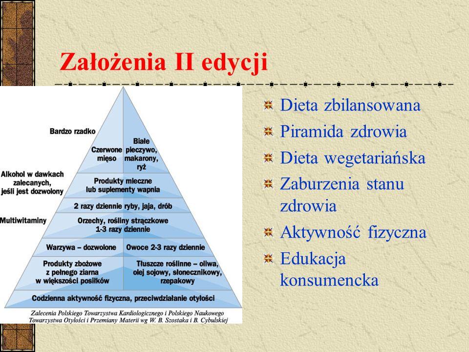 Założenia II edycji Dieta zbilansowana Piramida zdrowia