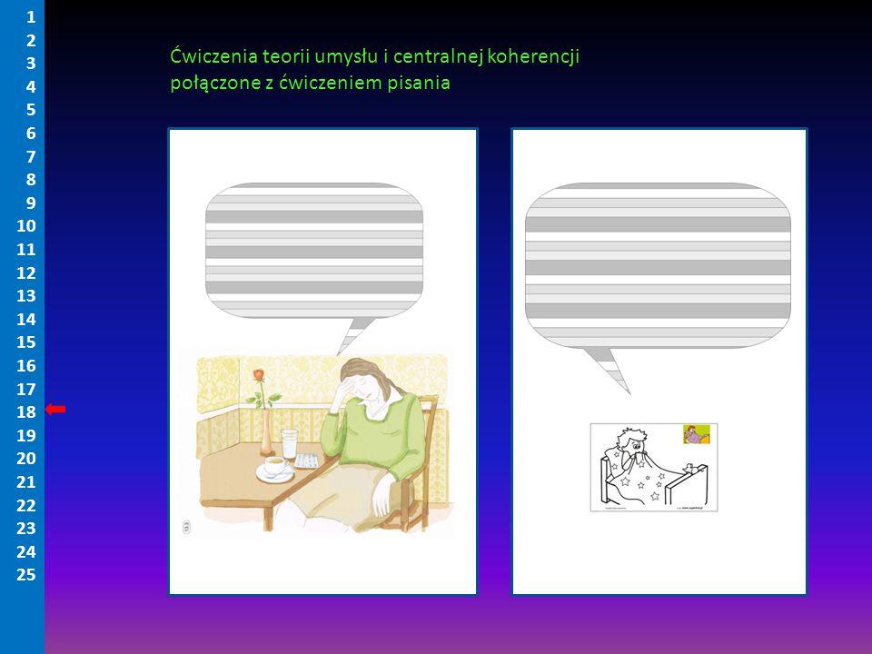Ćwiczenia teorii umysłu i centralnej koherencji