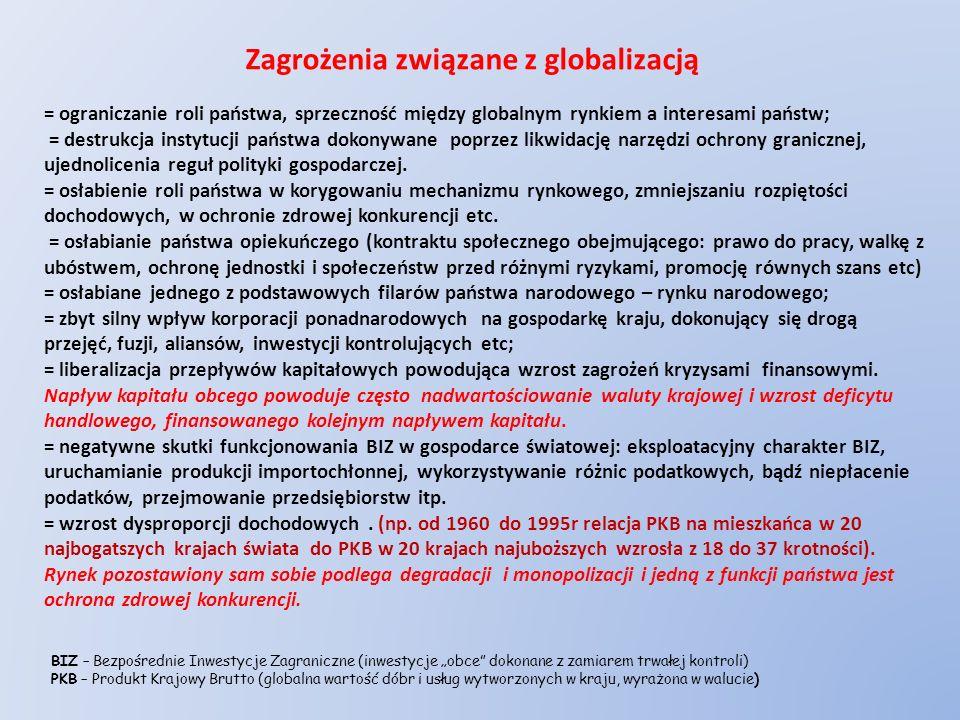 Zagrożenia związane z globalizacją