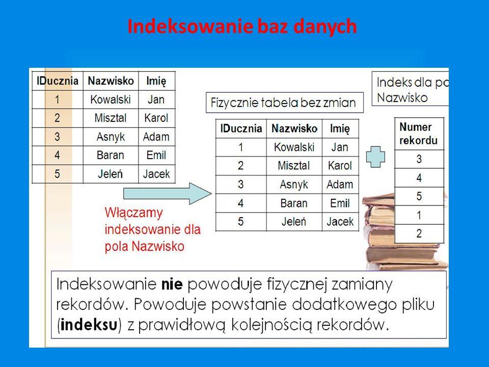 Indeksowanie baz danych