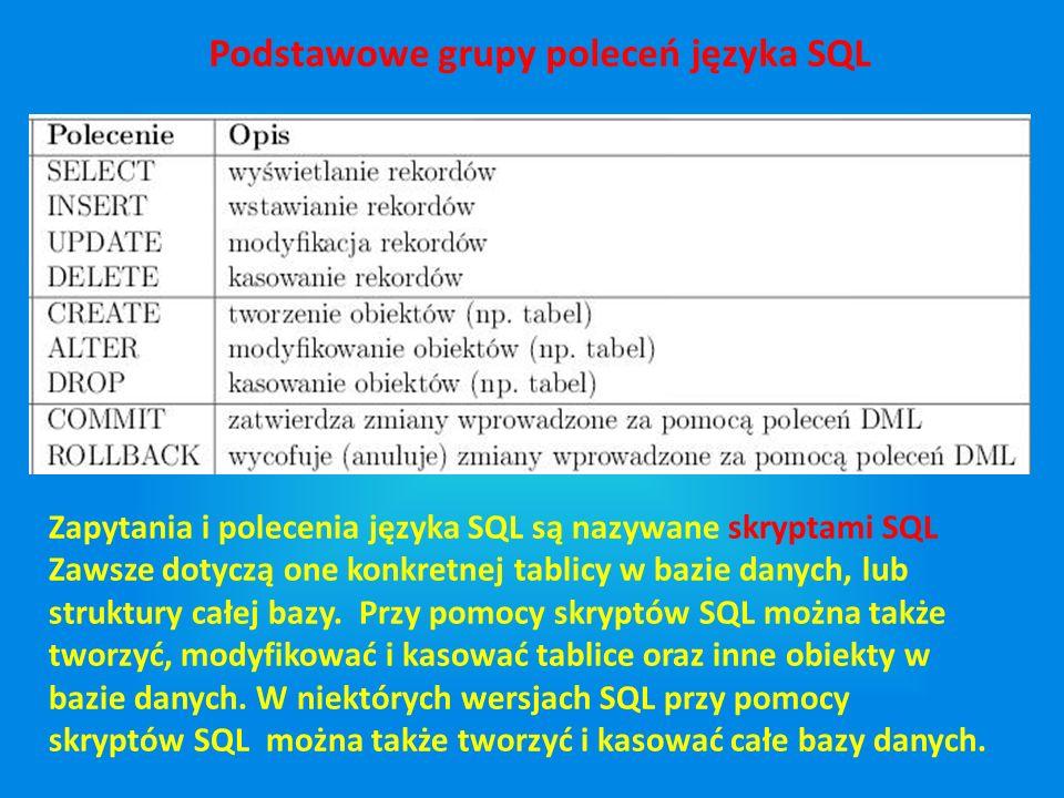 Podstawowe grupy poleceń języka SQL