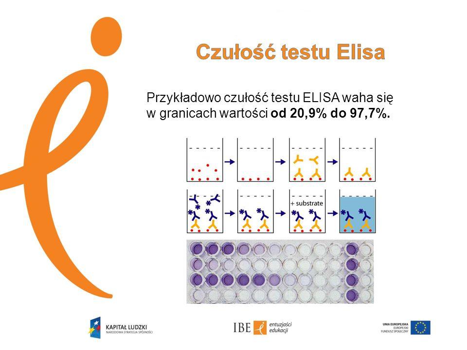 Czułość testu Elisa Przykładowo czułość testu ELISA waha się w granicach wartości od 20,9% do 97,7%.