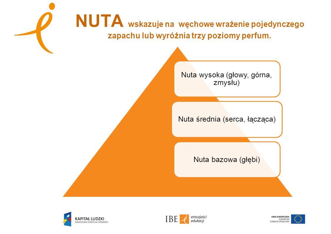 NUTA wskazuje na węchowe wrażenie pojedynczego zapachu lub wyróżnia trzy poziomy perfum.