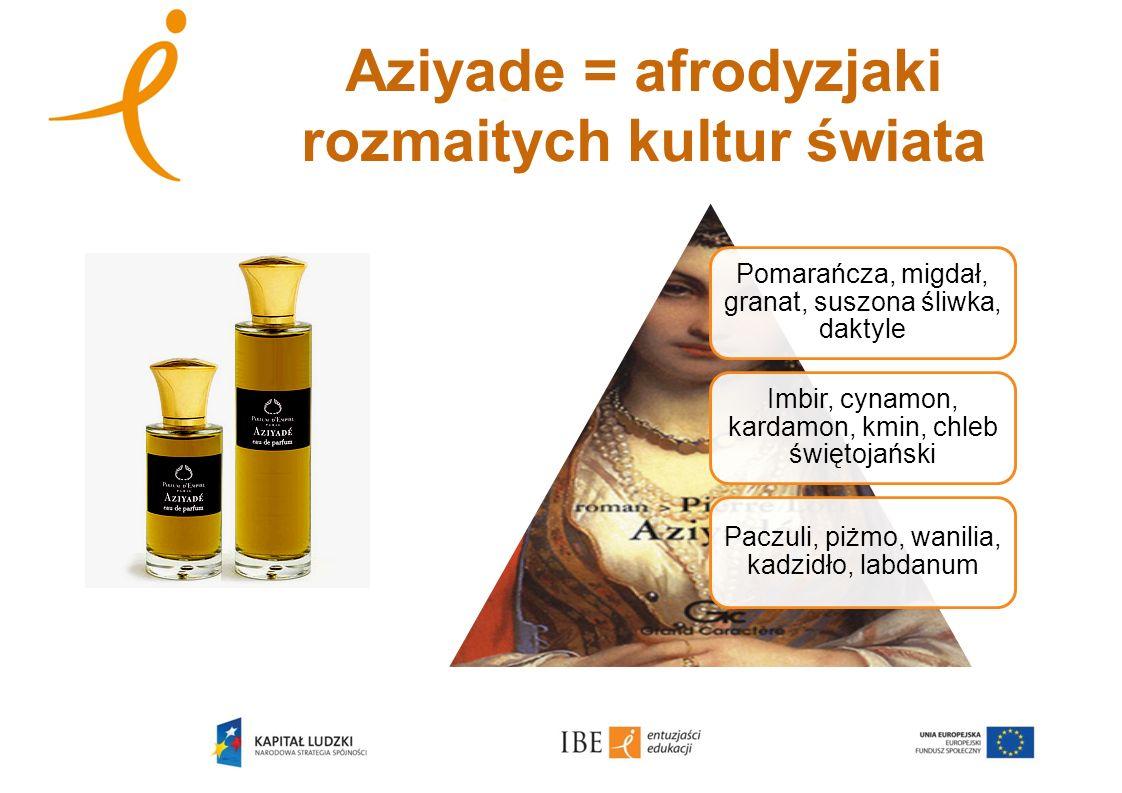 Aziyade = afrodyzjaki rozmaitych kultur świata
