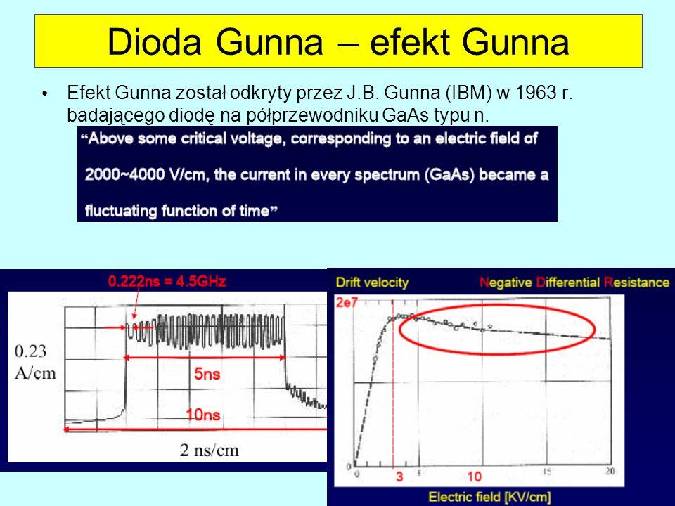 Dioda Gunna – efekt Gunna