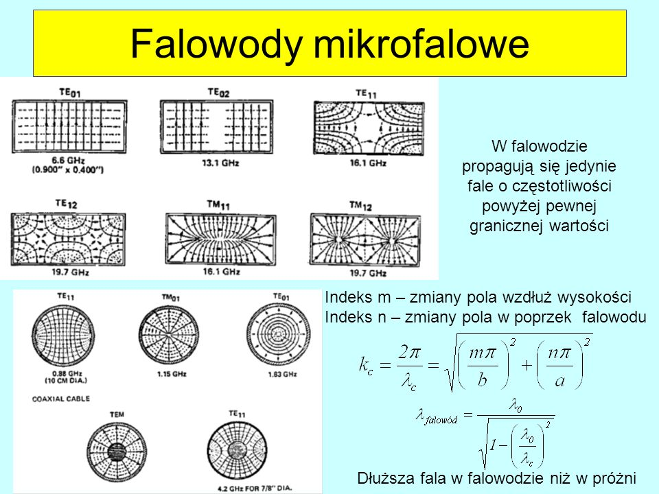Falowody mikrofalowe W falowodzie propagują się jedynie fale o częstotliwości powyżej pewnej granicznej wartości.
