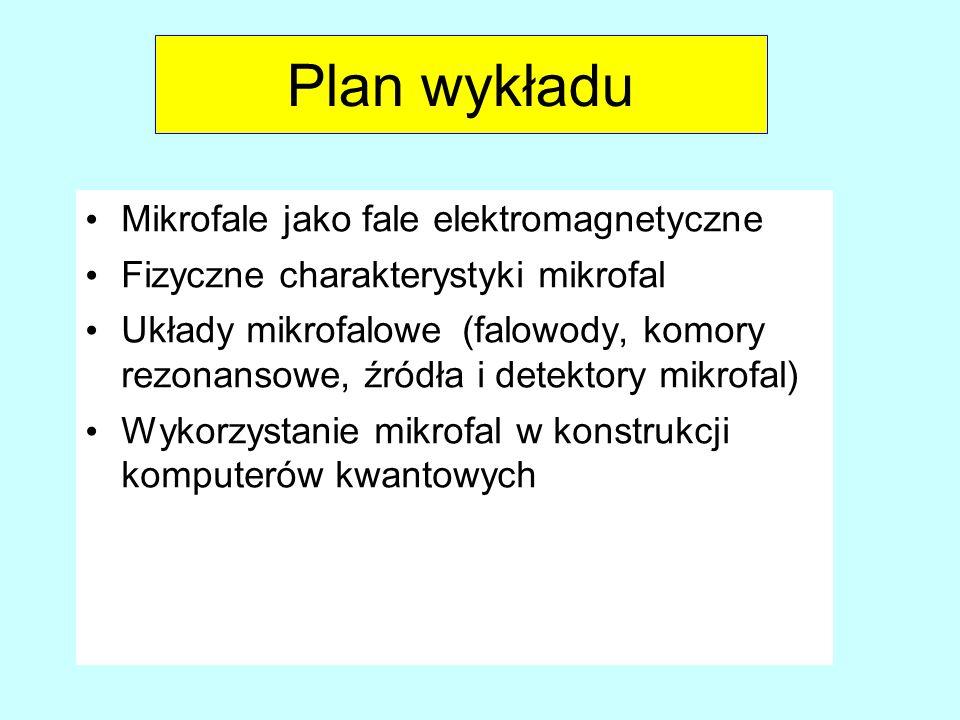 Plan wykładu Mikrofale jako fale elektromagnetyczne