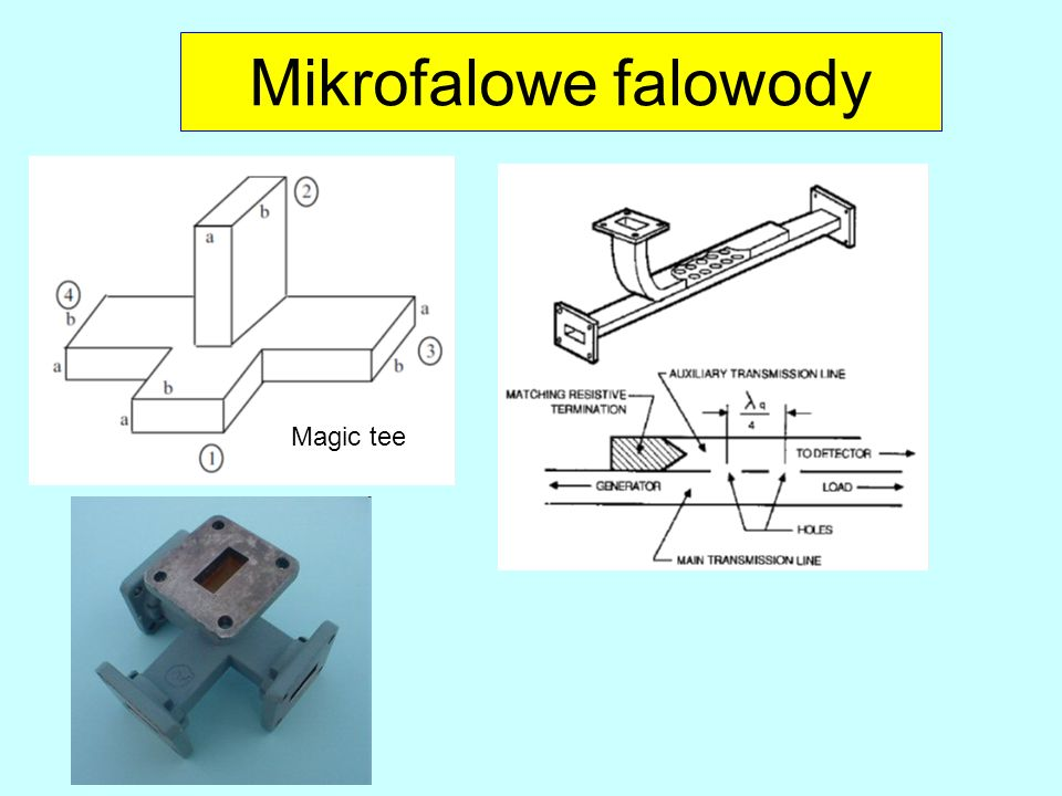 Mikrofalowe falowody Magic tee