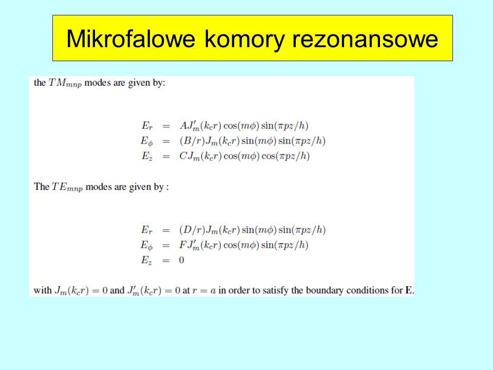 Mikrofalowe komory rezonansowe