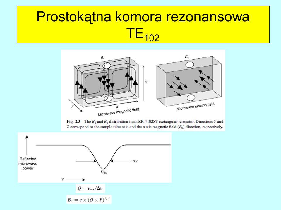Prostokątna komora rezonansowa TE102