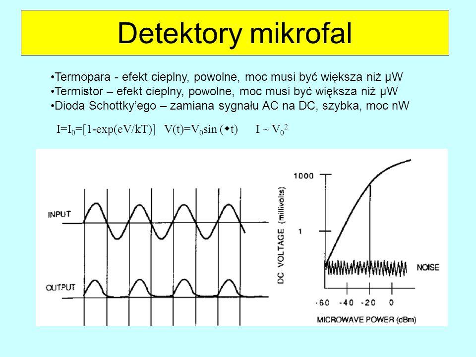 Detektory mikrofal Termopara - efekt cieplny, powolne, moc musi być większa niż μW. Termistor – efekt cieplny, powolne, moc musi być większa niż μW.