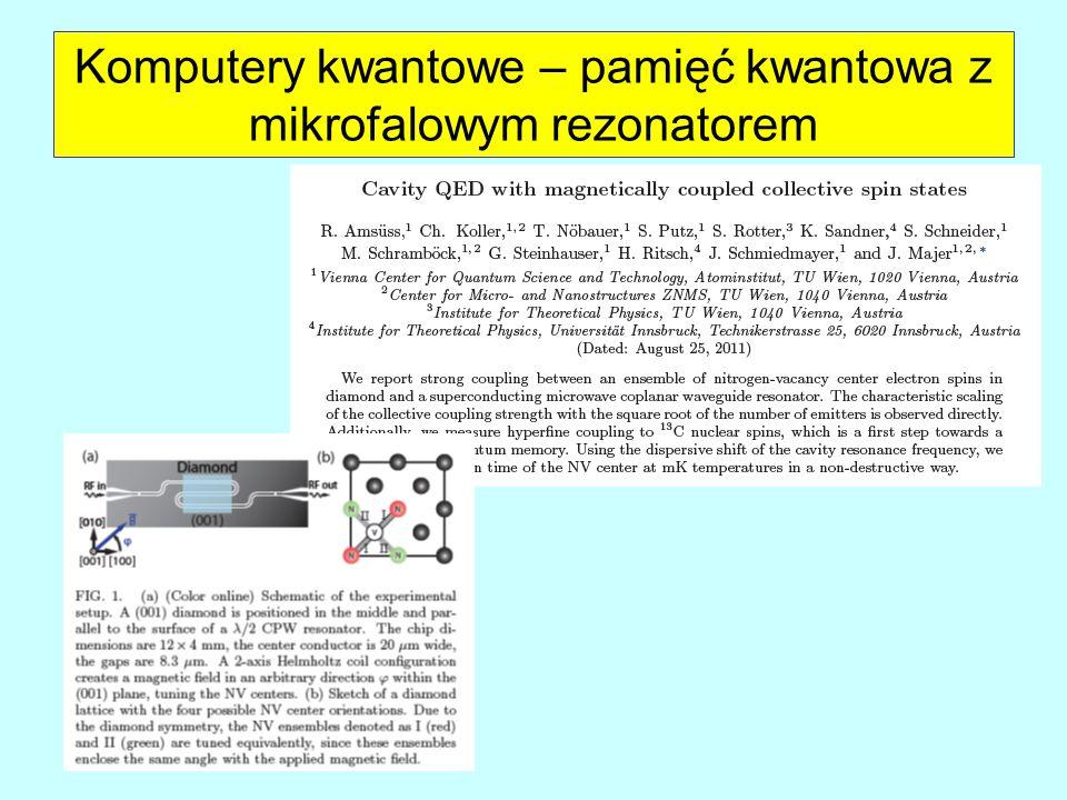 Komputery kwantowe – pamięć kwantowa z mikrofalowym rezonatorem